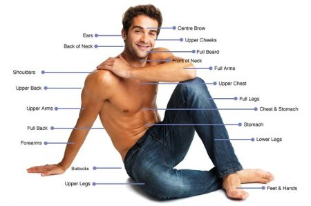 laser hair removal body parts for men